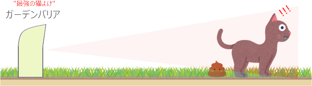 ガーデンバリア・設置方法